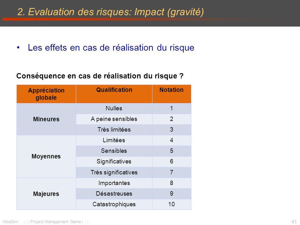 2. Evaluation des risques: Impact (gravité)