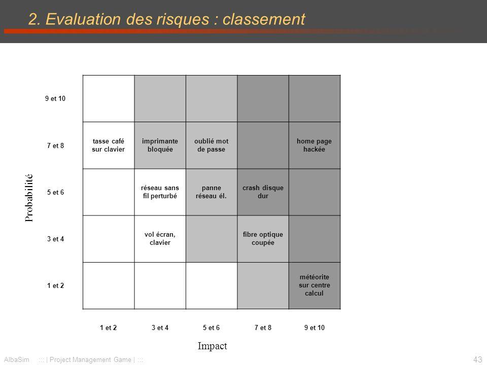 2. Evaluation des risques : classement