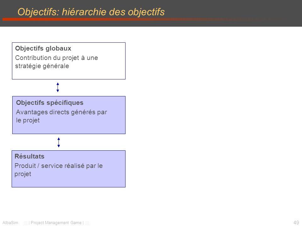 Objectifs: hiérarchie des objectifs