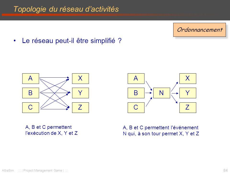 Topologie du réseau d'activités