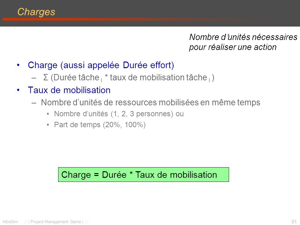 Charges Charge (aussi appelée Durée effort) Taux de mobilisation