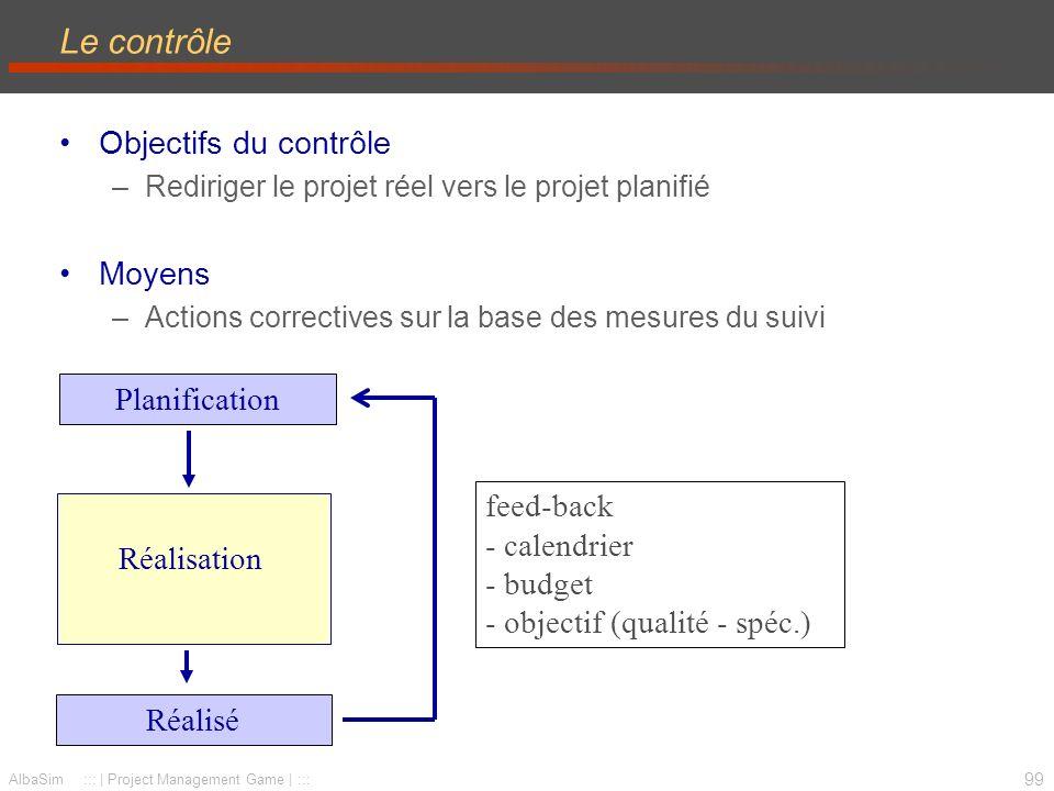Le contrôle Objectifs du contrôle Moyens Planification