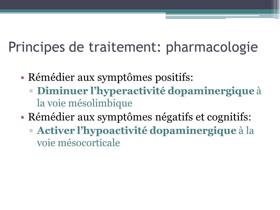 Principes de traitement: pharmacologie