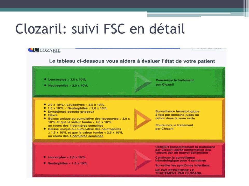 Clozaril: suivi FSC en détail