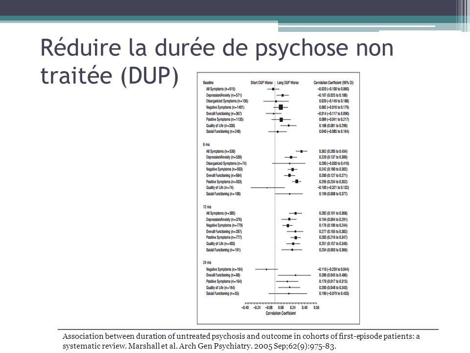 Réduire la durée de psychose non traitée (DUP)