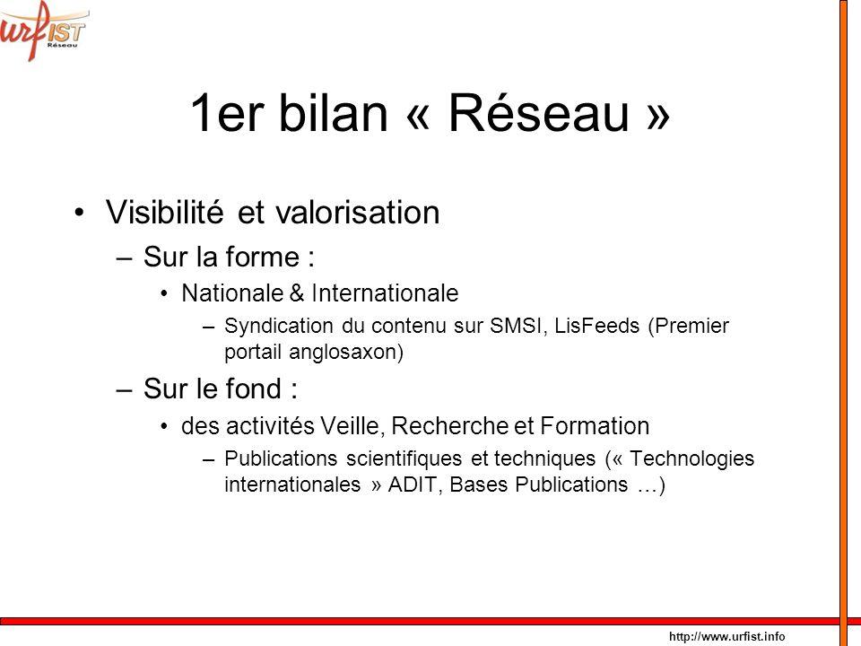 1er bilan « Réseau » Visibilité et valorisation Sur la forme :