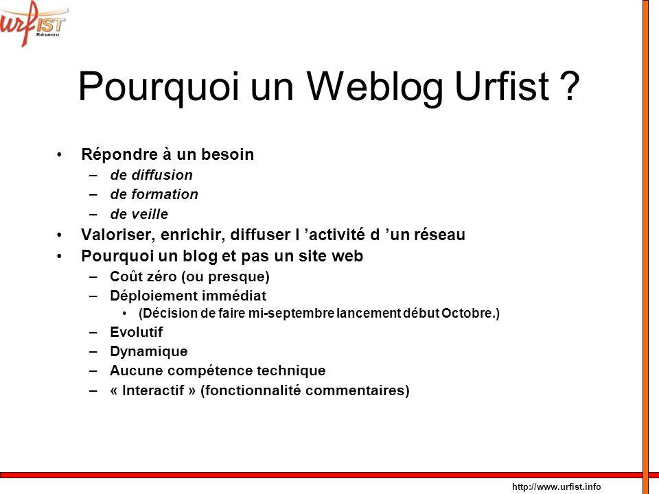 Pourquoi un Weblog Urfist
