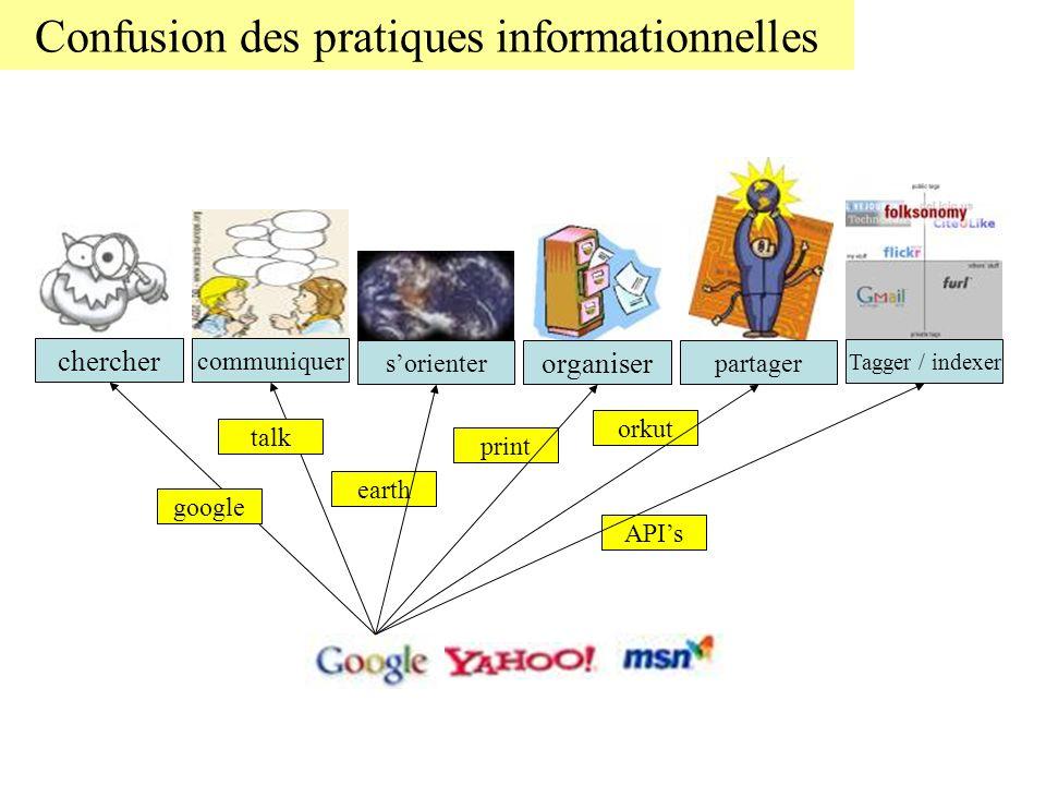 Confusion des pratiques informationnelles