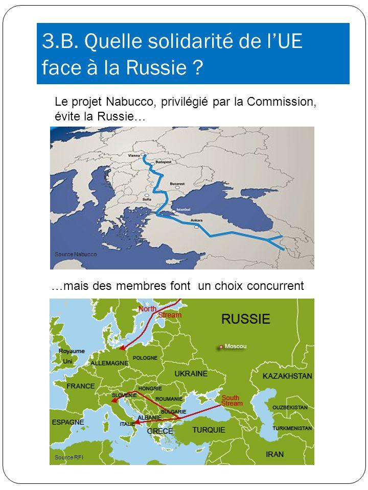 3.B. Quelle solidarité de l'UE face à la Russie