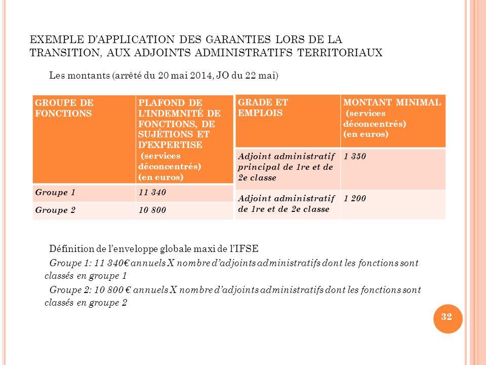 Le nouveau r gime indemnitaire rifssep ppt t l charger - Grille indiciaire adjoint principal 1ere classe ...