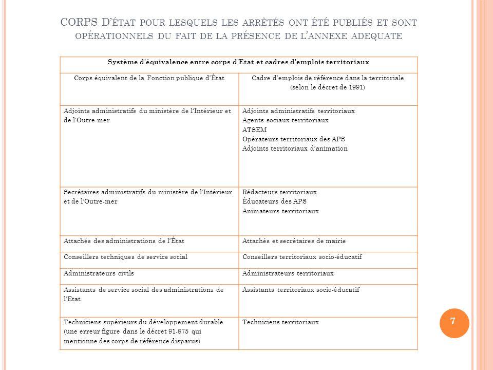 Le nouveau r gime indemnitaire rifssep ppt t l charger - Grille indiciaire cadre socio educatif ...