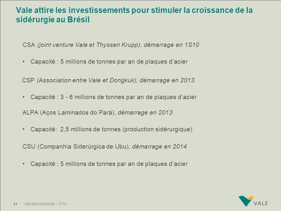 Vale attire les investissements pour stimuler la croissance de la sidérurgie au Brésil