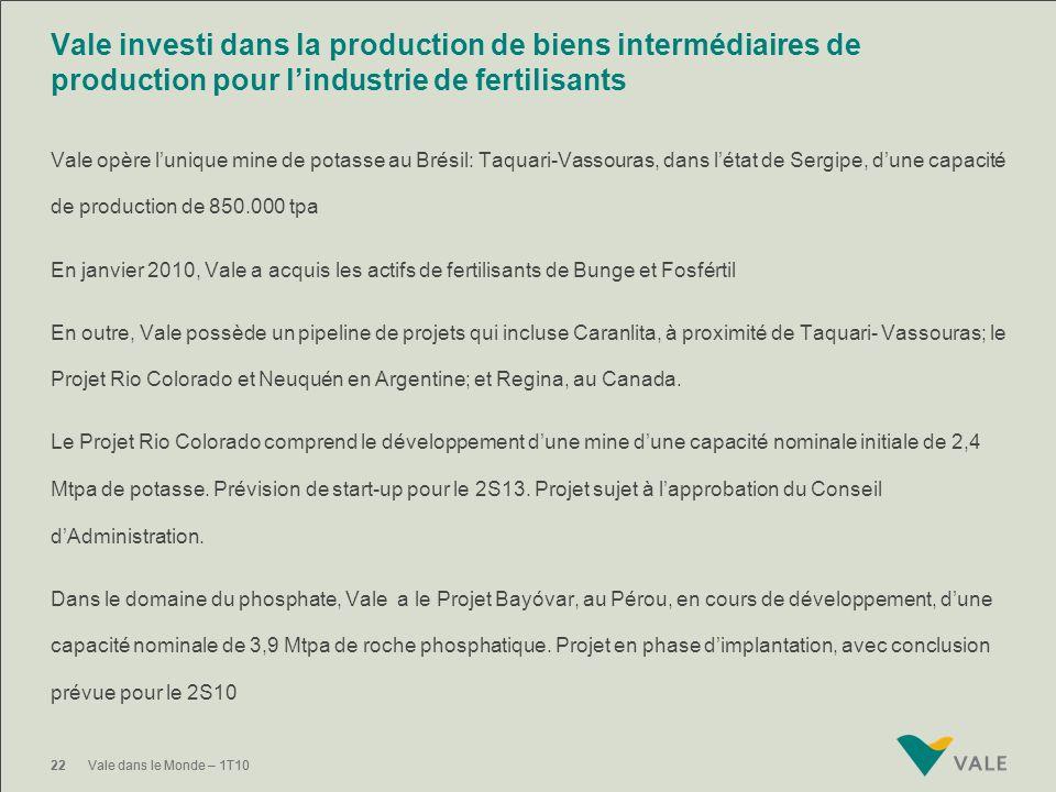 Vale investi dans la production de biens intermédiaires de production pour l'industrie de fertilisants