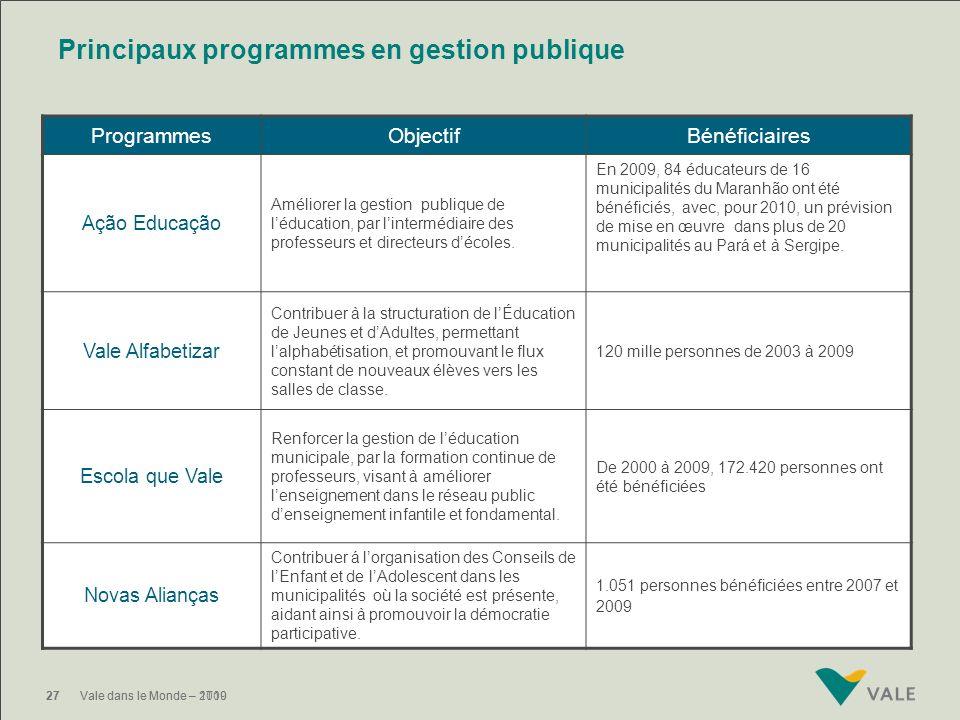 Principaux programmes en gestion publique