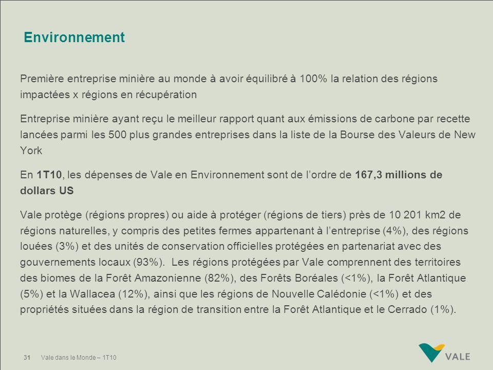 Environnement Première entreprise minière au monde à avoir équilibré à 100% la relation des régions impactées x régions en récupération.