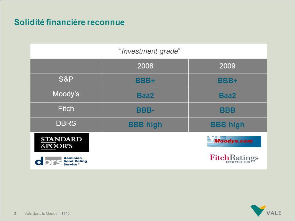 Solidité financière reconnue