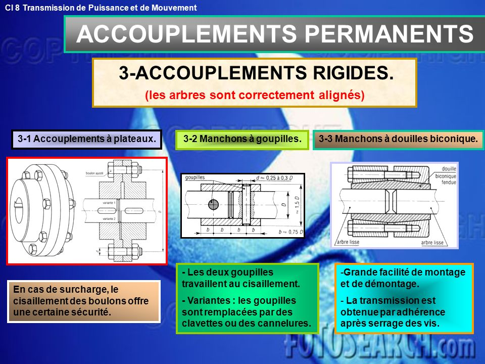 ACCOUPLEMENTS PERMANENTS