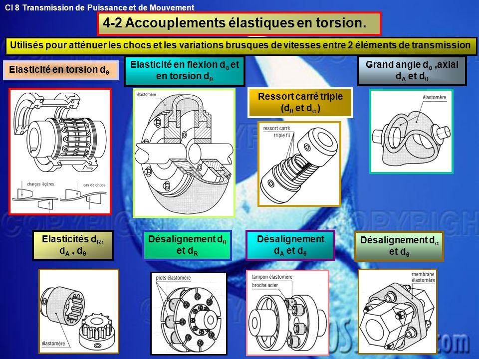 4-2 Accouplements élastiques en torsion.