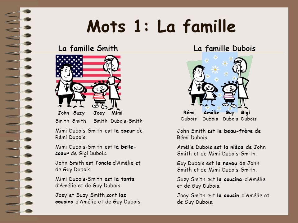 Mots 1: La famille La famille Smith La famille Dubois