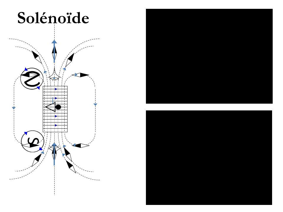 Solénoïde S