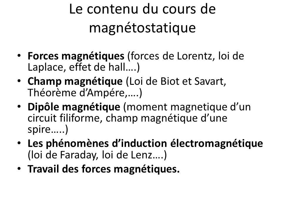Le contenu du cours de magnétostatique