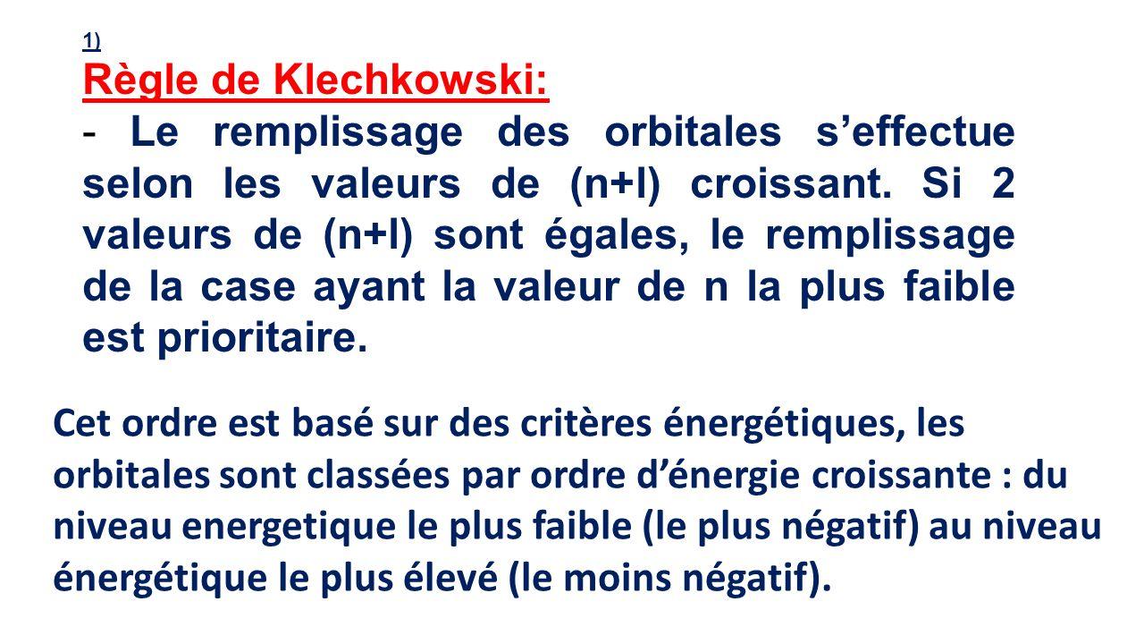 1) Règle de Klechkowski: