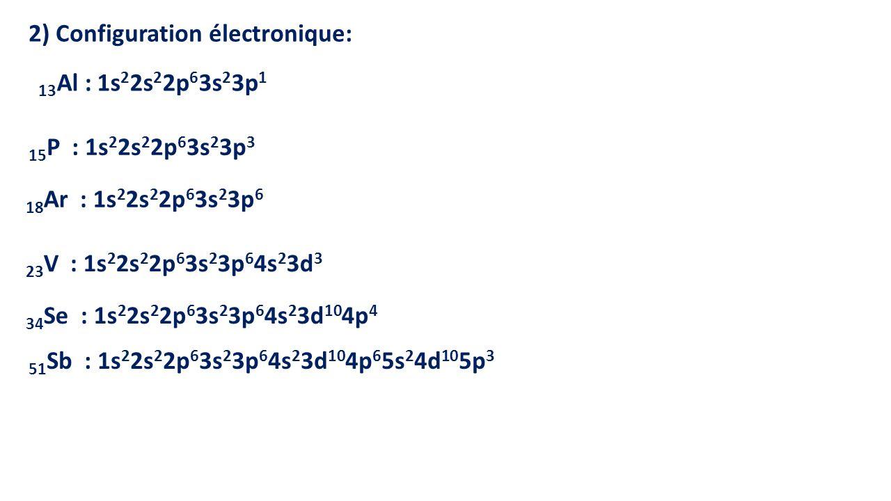 2) Configuration électronique: