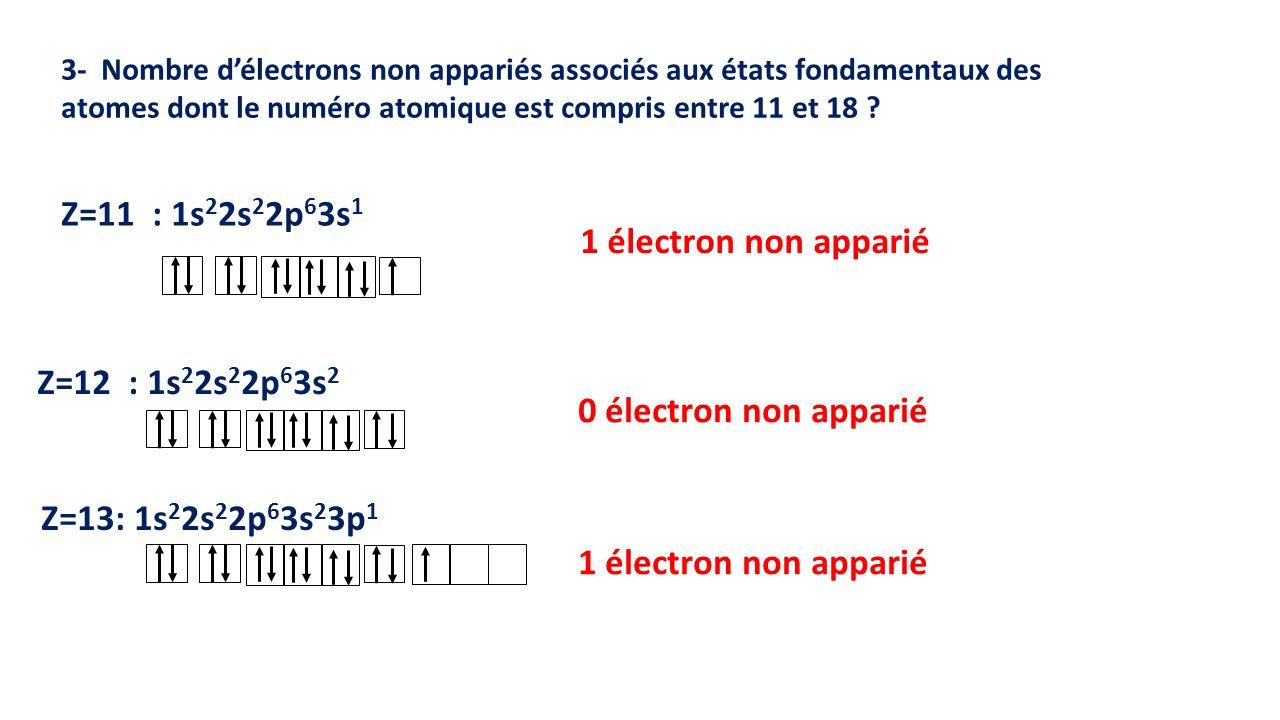 Z=11 : 1s22s22p63s1 1 électron non apparié Z=12 : 1s22s22p63s2