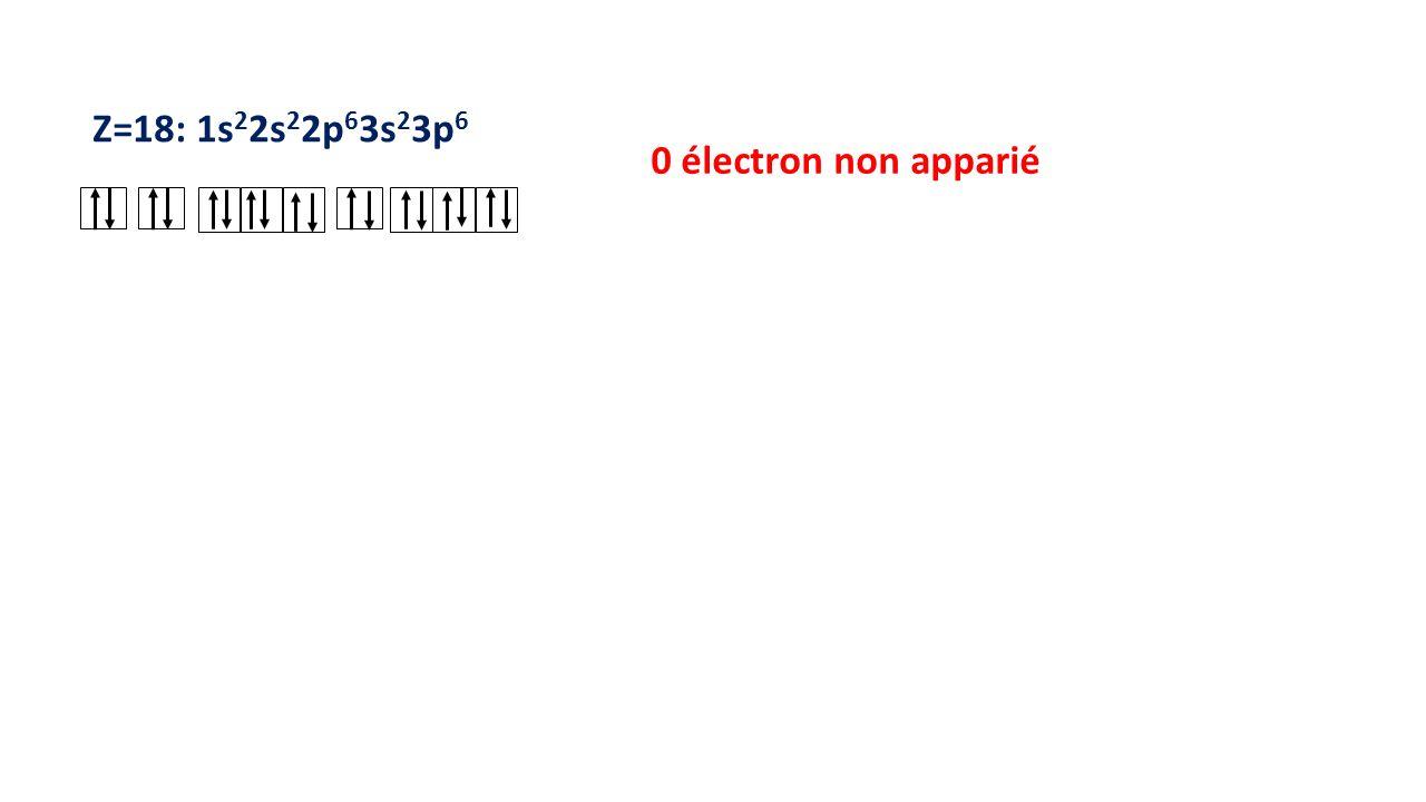 Z=18: 1s22s22p63s23p6 0 électron non apparié