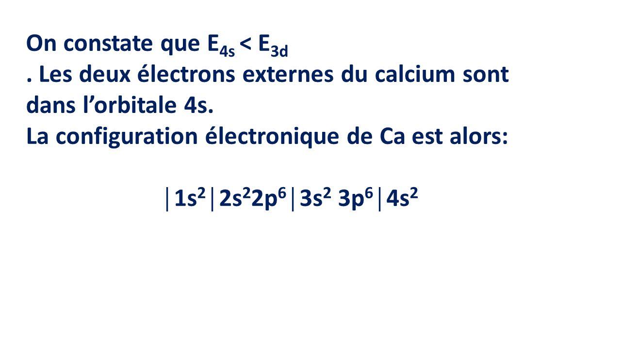 On constate que E4s < E3d