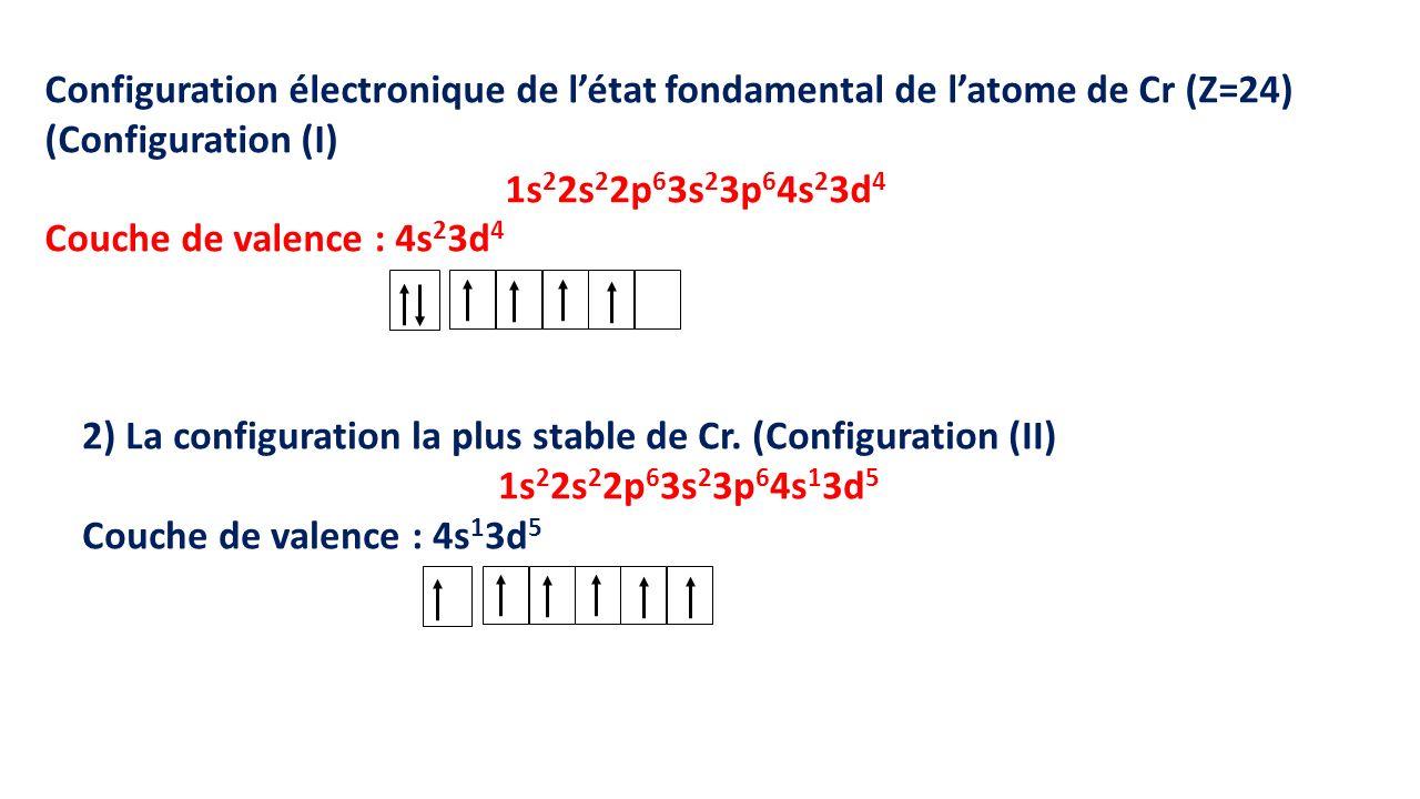 Configuration électronique de l'état fondamental de l'atome de Cr (Z=24) (Configuration (I)
