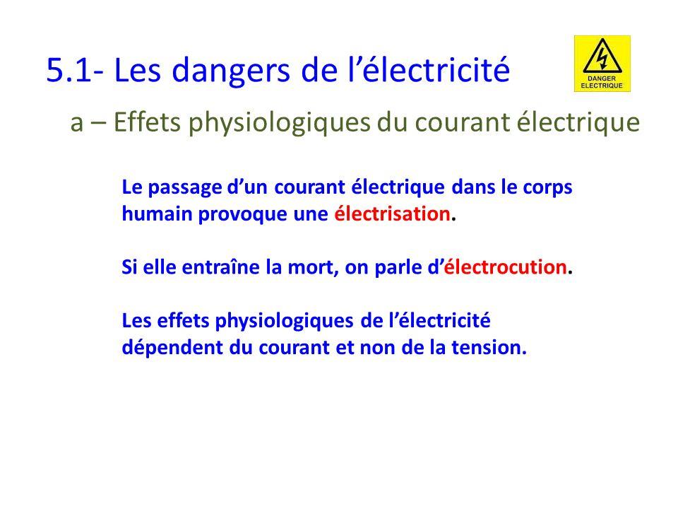 V risques et protections lectriques ppt video online for Dangers de l electricite