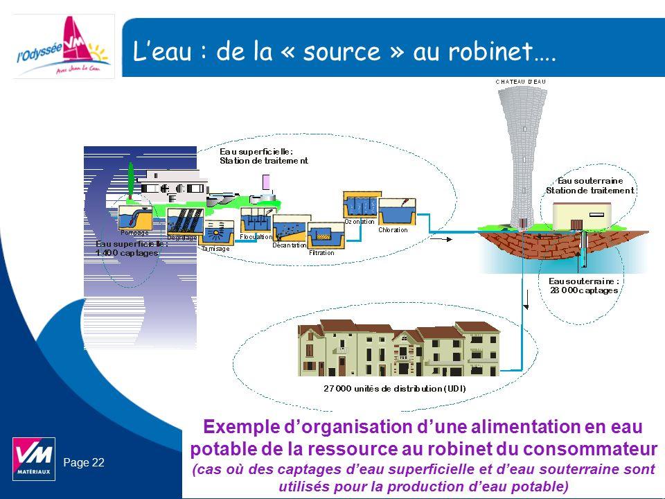 Ghislaine martineau 11 juillet ppt video online t l charger - L eau du robinet ou l eau en bouteille ...
