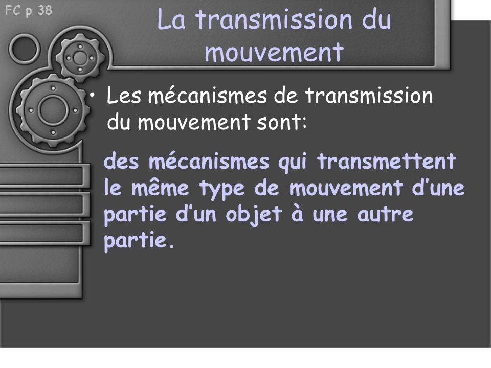 La transmission du mouvement