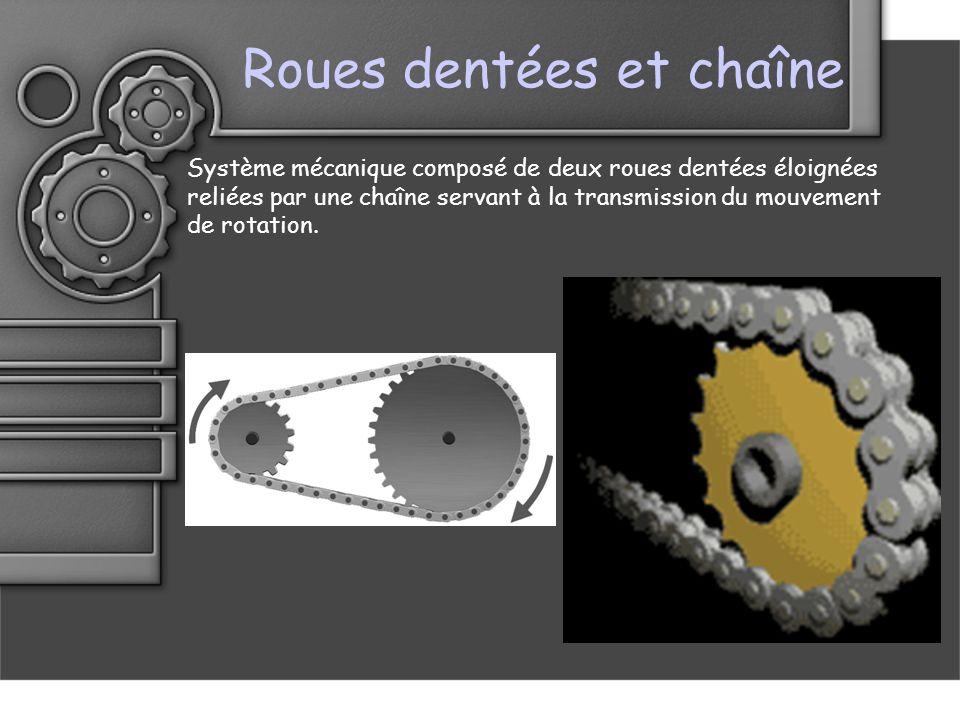 Roues dentées et chaîne