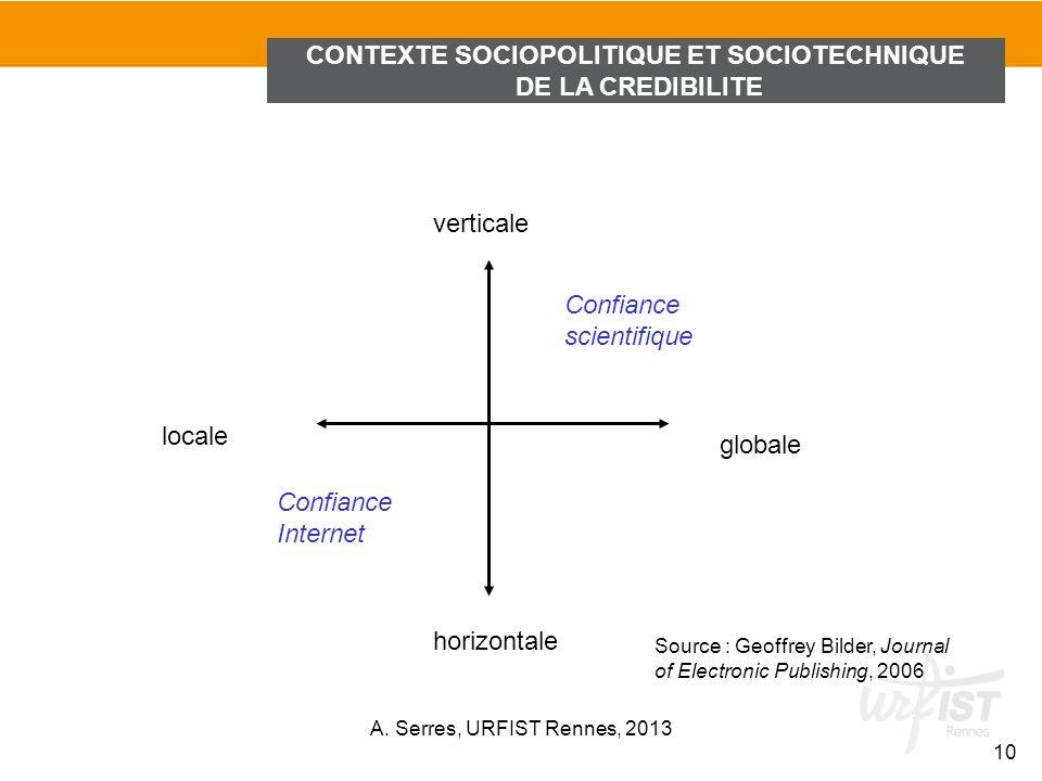CONTEXTE SOCIOPOLITIQUE ET SOCIOTECHNIQUE