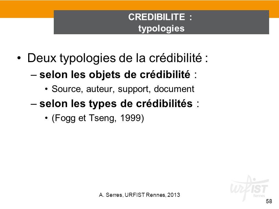 Deux typologies de la crédibilité :