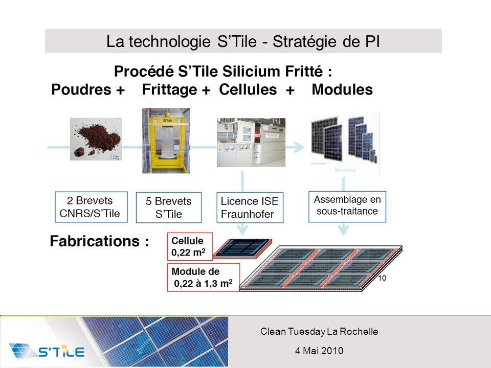 La technologie S'Tile - Stratégie de PI
