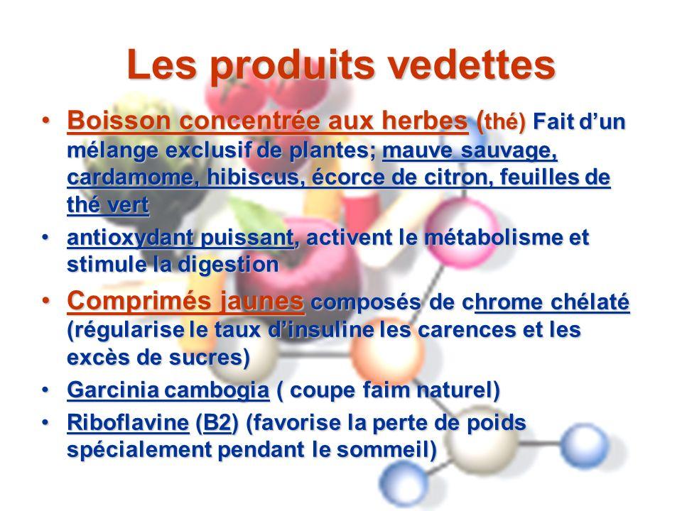 L indice glyc mique une histoire suivre ppt t l charger - Boisson coupe faim naturel ...