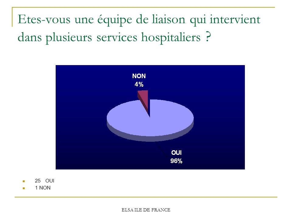 Etes-vous une équipe de liaison qui intervient dans plusieurs services hospitaliers