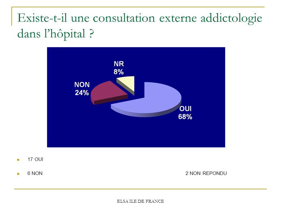 Existe-t-il une consultation externe addictologie dans l'hôpital