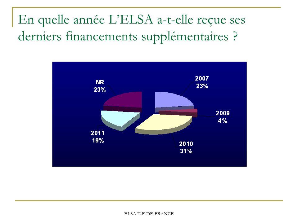 En quelle année L'ELSA a-t-elle reçue ses derniers financements supplémentaires