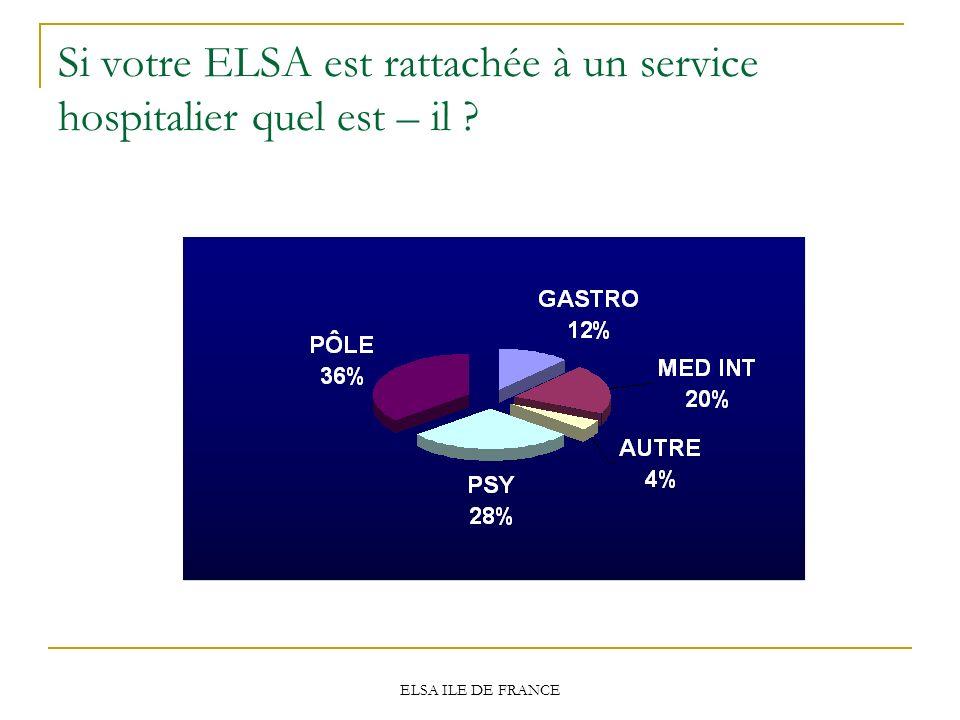 Si votre ELSA est rattachée à un service hospitalier quel est – il