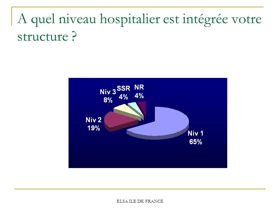 A quel niveau hospitalier est intégrée votre structure