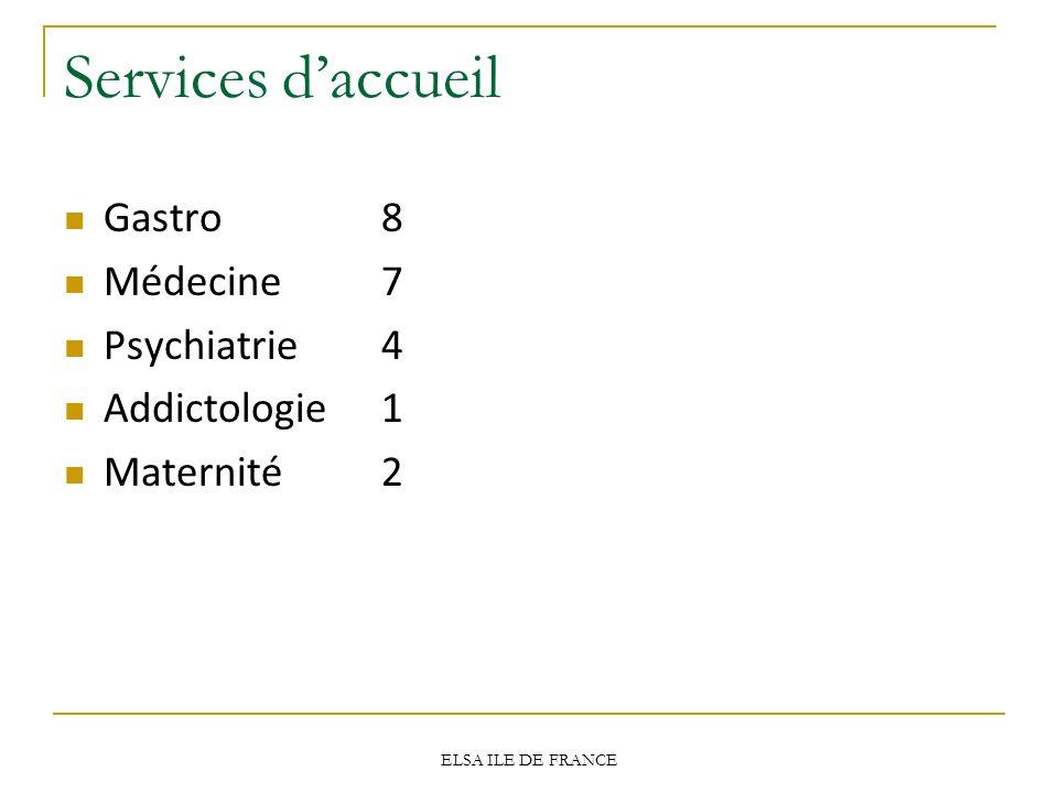 Services d'accueil Gastro 8 Médecine 7 Psychiatrie 4 Addictologie 1