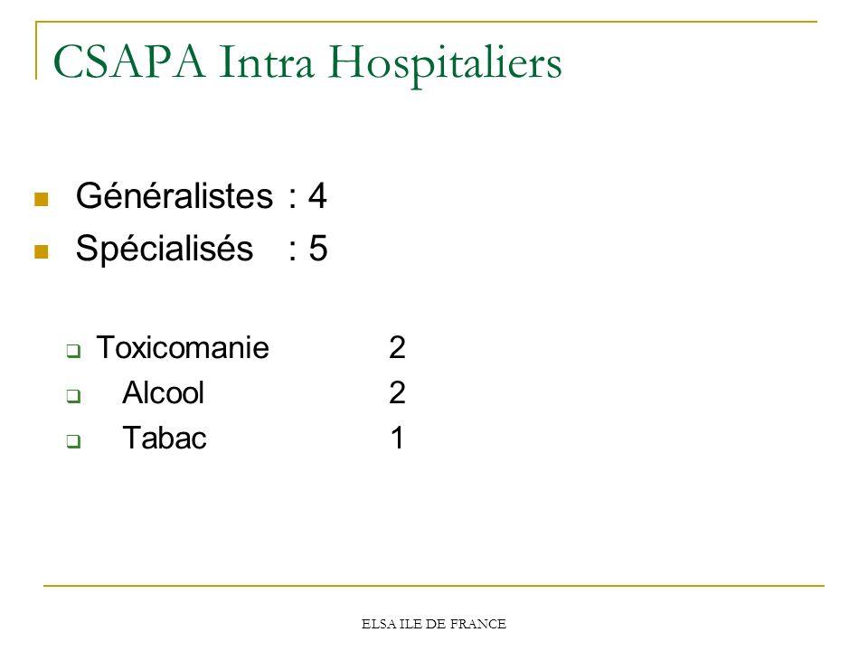 CSAPA Intra Hospitaliers