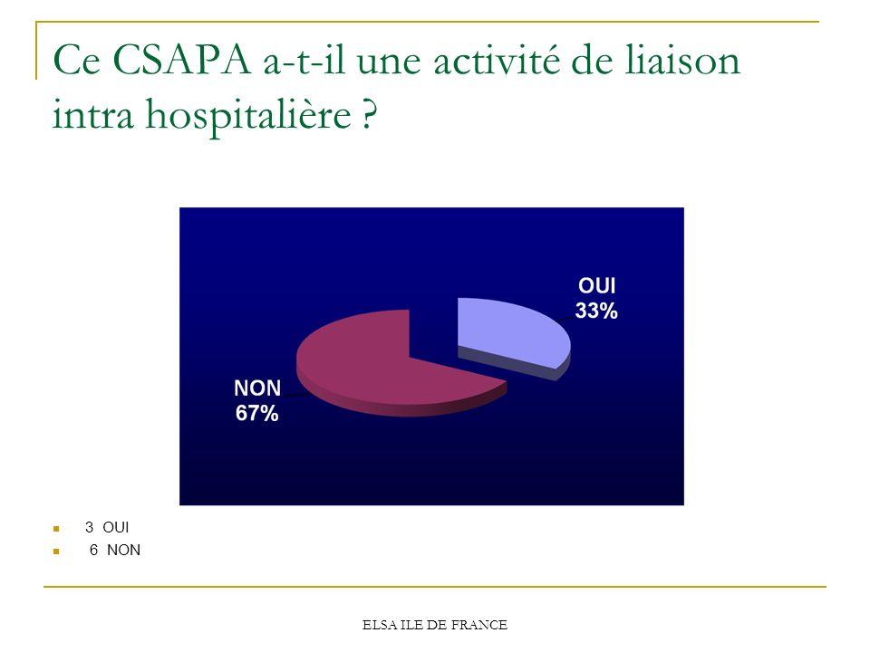 Ce CSAPA a-t-il une activité de liaison intra hospitalière