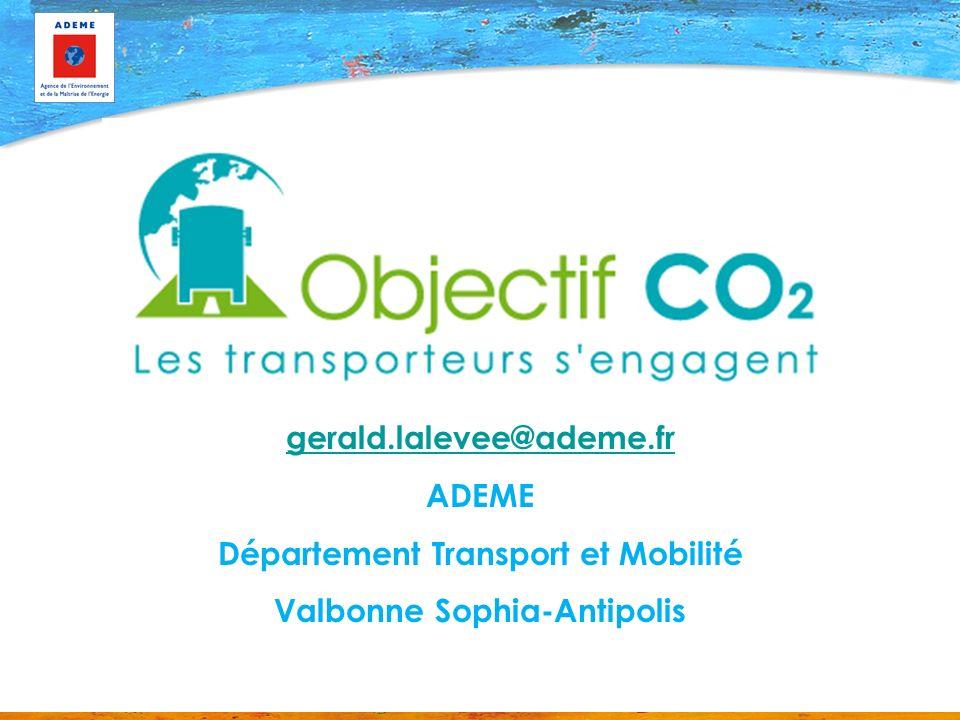 Département Transport et Mobilité Valbonne Sophia-Antipolis