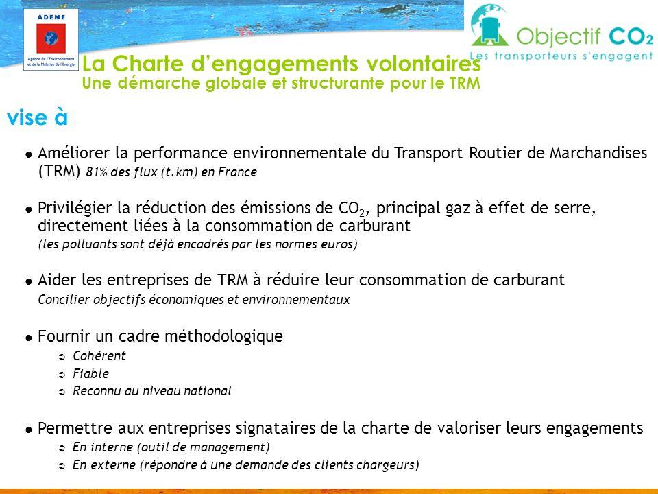 La Charte d'engagements volontaires Une démarche globale et structurante pour le TRM