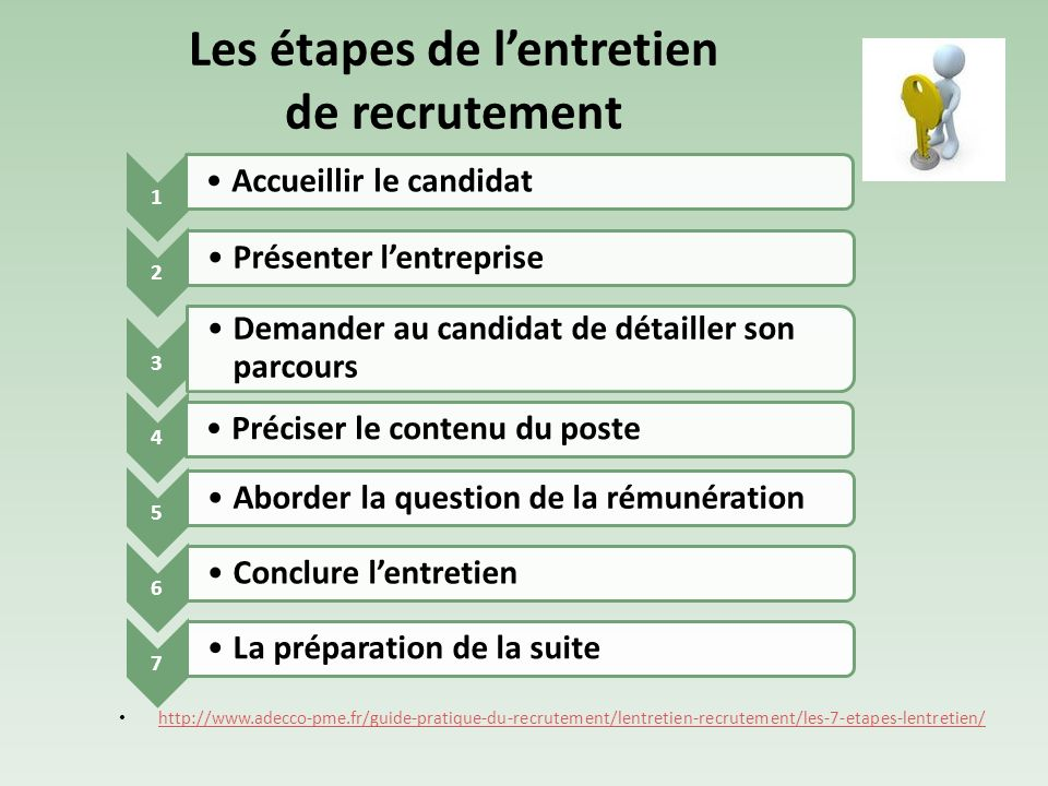 Th me 2 comp tences potentiels ppt video online - Entretien avec cabinet de recrutement ...
